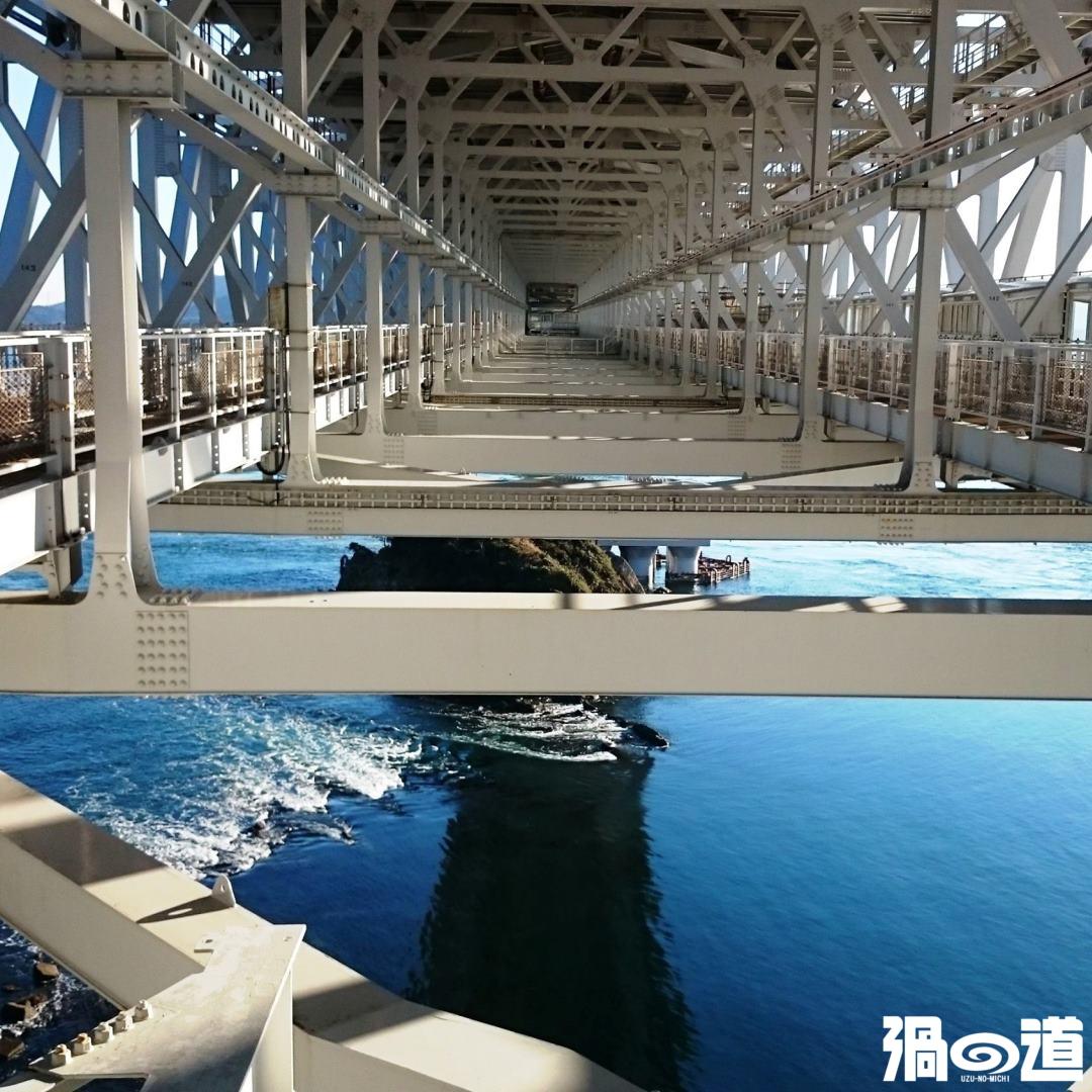 橋の構造と潮流